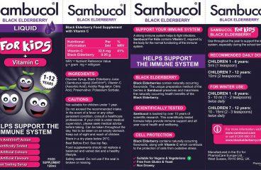 The way of using sambucol for kids